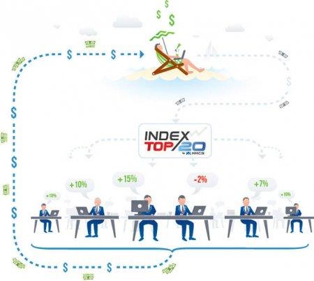 Обзор программы Индекс Топ 20 от компании Forex MMCIS Group